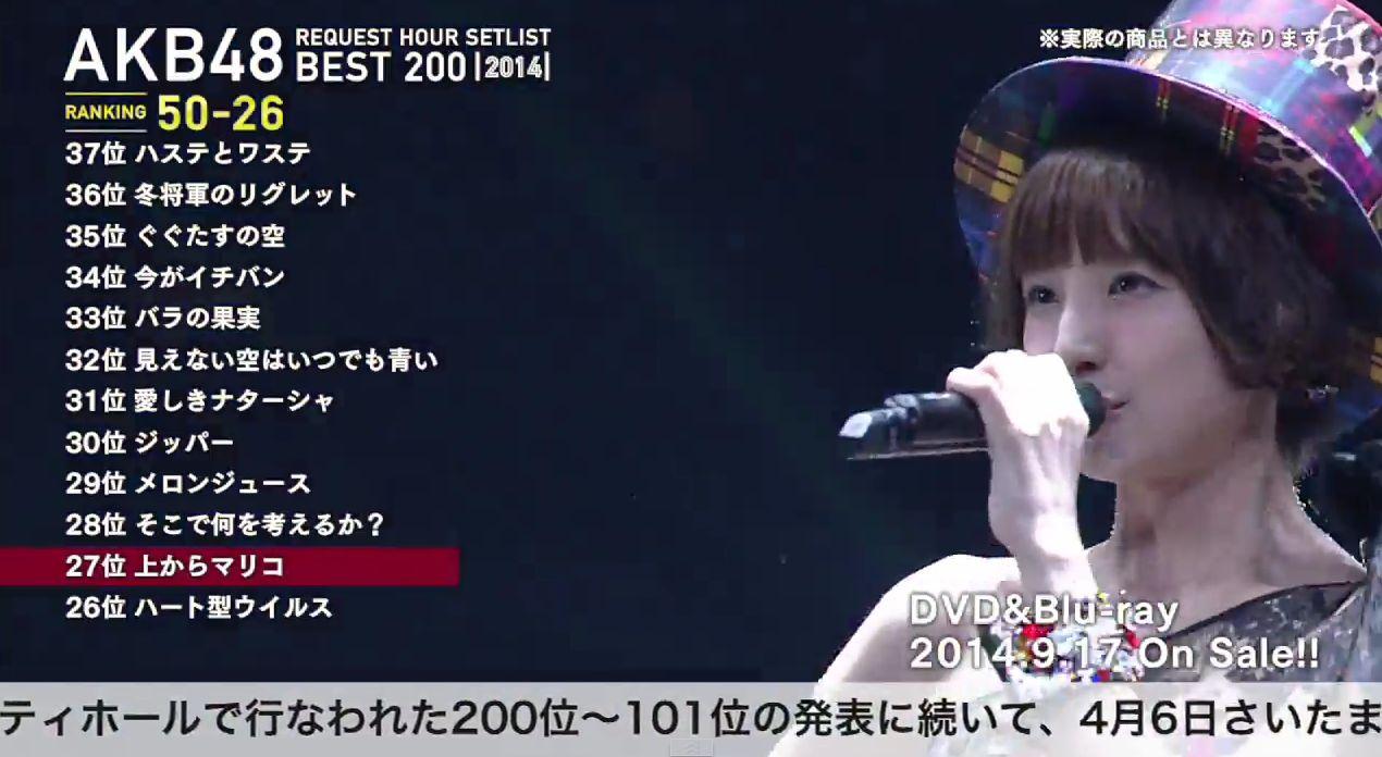 リクアワ2014 ダイジェスト映像 (19)