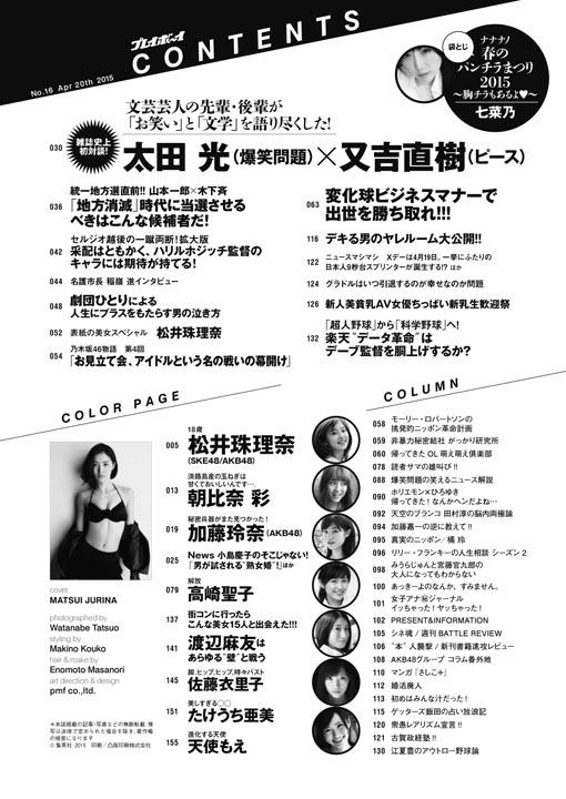 松井珠理奈 渡辺麻友 加藤玲奈 朝比奈彩 週刊プレイボーイ (2)