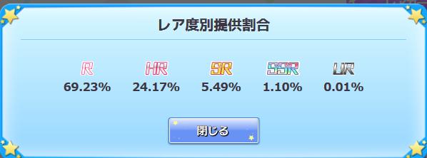 To Loveる とらぶるダークネス (1)