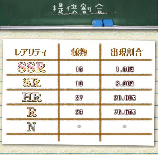 SR宇佐美まいGET 先生、学校でしようよ! せんがく (2)