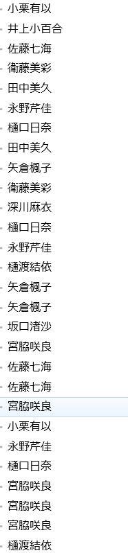 モバメ差出人をアドレス帳で管理したら凄くスッキリした[AKB48mail、NMB48mail、HKT48mail、乃木坂46mail] (1)