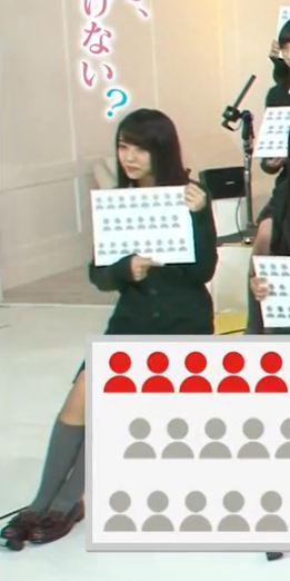 けやかけ#10~11 小林由依シーンまとめ 初めての心理テスト [欅って、書けない?] (12)